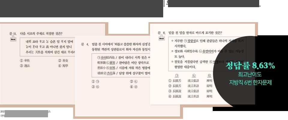 17년 국가직/지방직/서울시 국어 수험생이 가장 많이 틀린 문제 유형 중 33%*는 한자 문제였습니다. 국어 고득점 한자를 정복하지 못하면 불가능합니다.