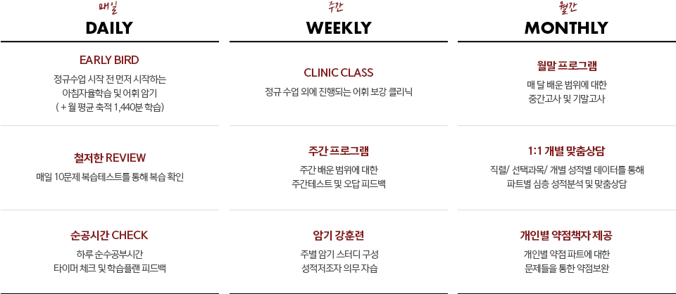 DAILY / WEEKLY / MONTHLY 로 이루워 진 밀착 프로그램