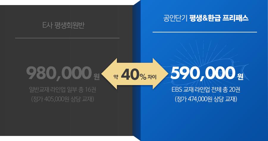 공인단기 평생&환급 프리패스 EBS 교재 라인업 전체 총 20권 (정가 474,000원 상당 교재)