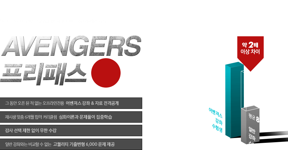Avengers 프리패스