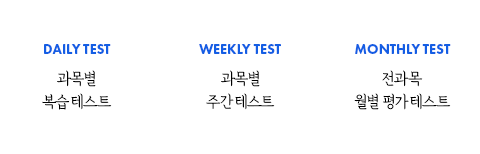 daily-test,weekly-test,monthly-test