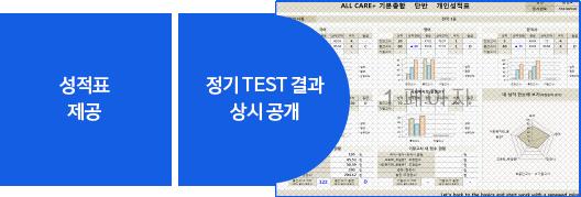성적표 제공, 정기 TEST 결과 상시 공개