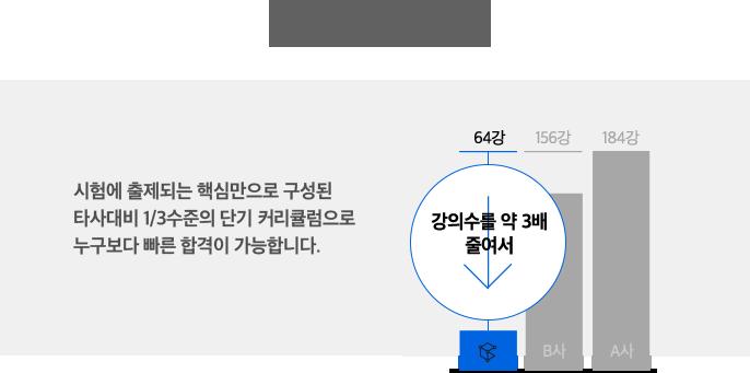 2017년 서울시/ 지방직 공무원 시험 가산점 적용 현행유지 확정