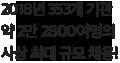 2017년 321개 기관 약 2만 여명의 사상 최대 규모 채용!