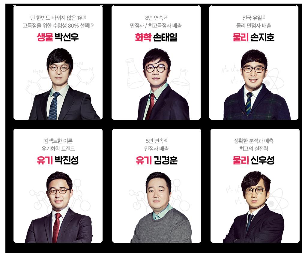 생물 박선우/ 화학 손태일/ 물리 손지호/ 유기 박진성/ 유기 김경훈/ 물리 신우성