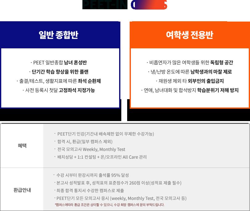 PEET-IN CLASS