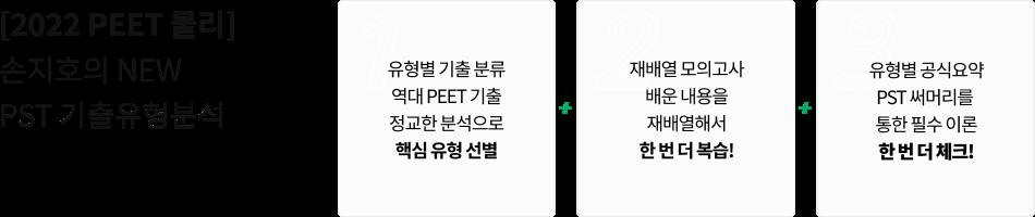 [2022 PEET 물리] 손지호의 Easy물리 통합심화이론 (1월ver.)