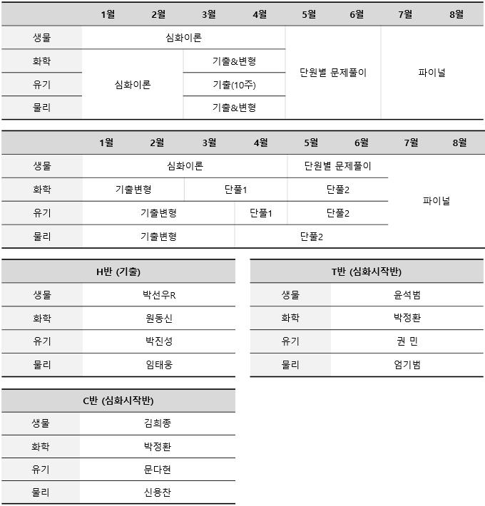 HTC 학습센터 강남 시간표