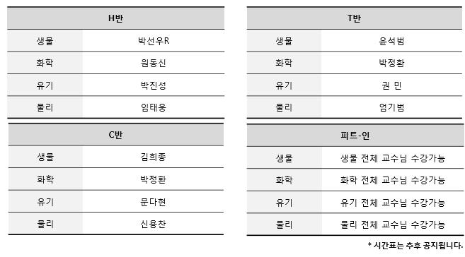 강남(HTC)캠퍼스 시간표