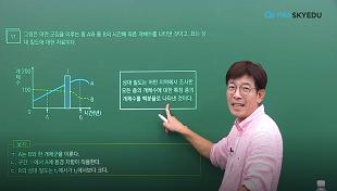 [9월 모평] 생명과학1 11~20번 해설