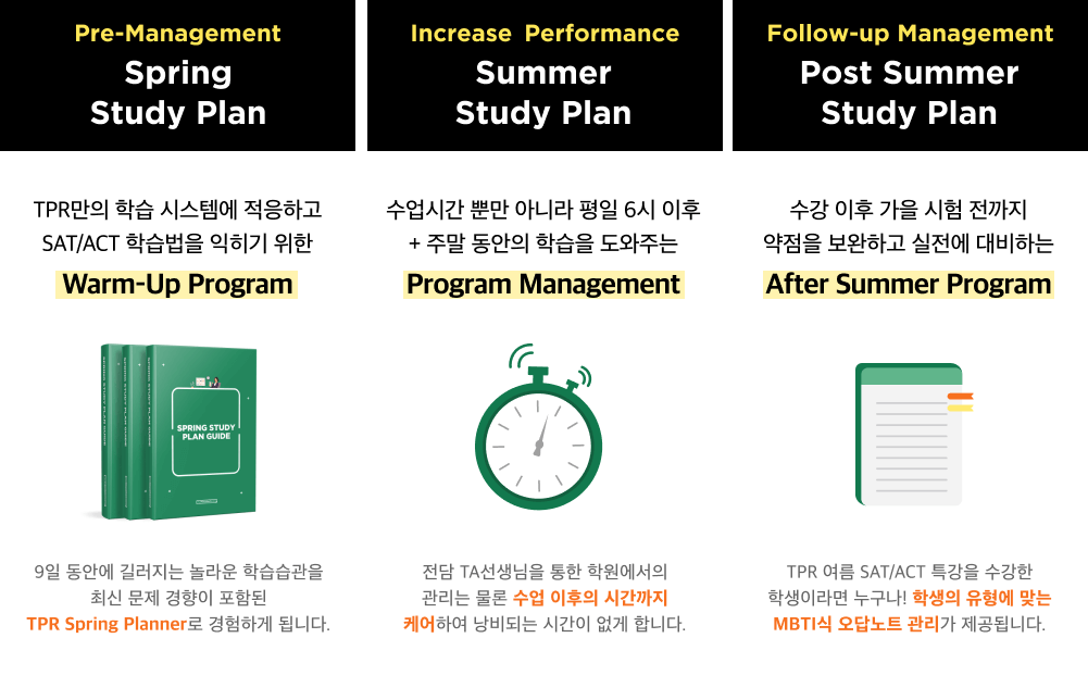 Pre-Management Spring Study Plan, Increase Performance Summer Study Plan, Follow-up Management Post Summer Study Plan