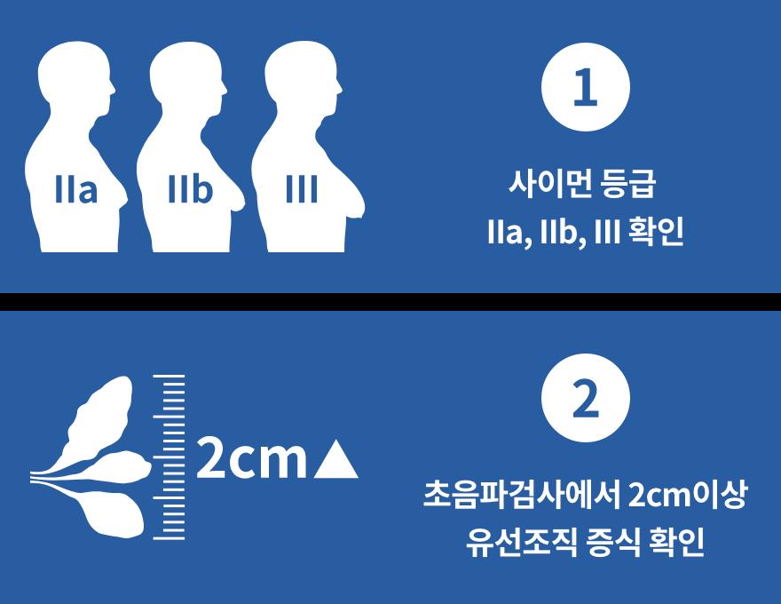 1. 사이먼 등급확인, 2. 유선조직증식확인