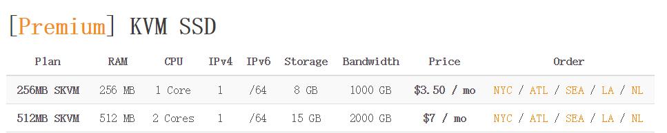 Ramnode-保留 IP-更改 VPS 套餐-服务超赞!