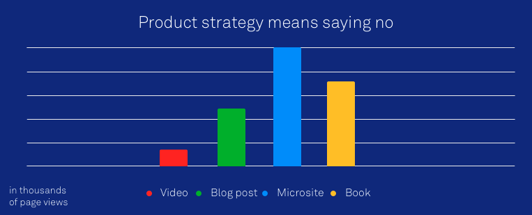 product-strategy-pv